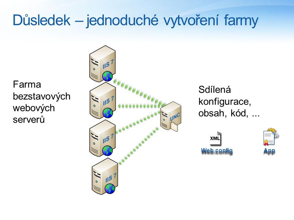 Důsledek – jednoduché vytvoření farmy App Web.config Farma bezstavových webových serverů Sdílená konfigurace, obsah, kód,...