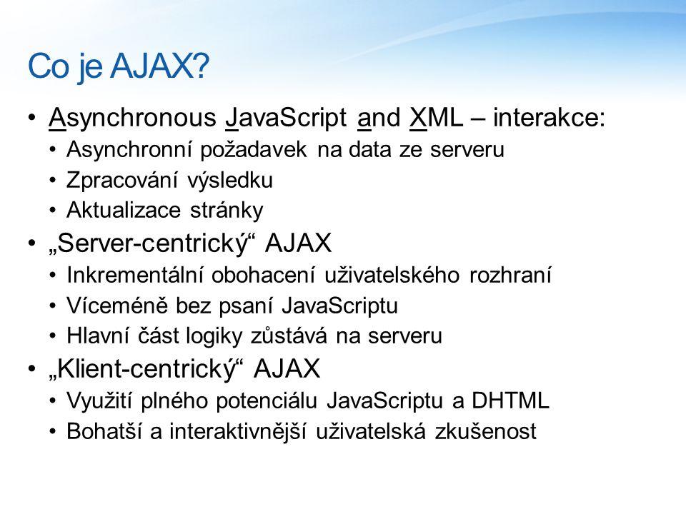 Co je AJAX.