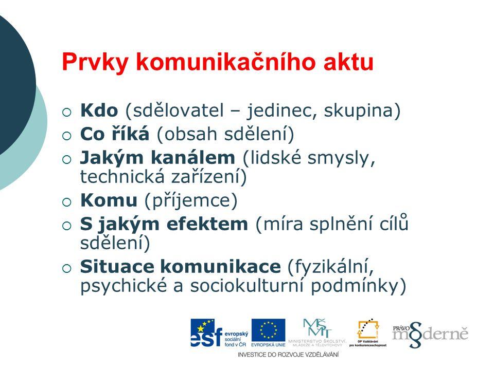 Prvky komunikačního aktu  Kdo (sdělovatel – jedinec, skupina)  Co říká (obsah sdělení)  Jakým kanálem (lidské smysly, technická zařízení)  Komu (příjemce)  S jakým efektem (míra splnění cílů sdělení)  Situace komunikace (fyzikální, psychické a sociokulturní podmínky)