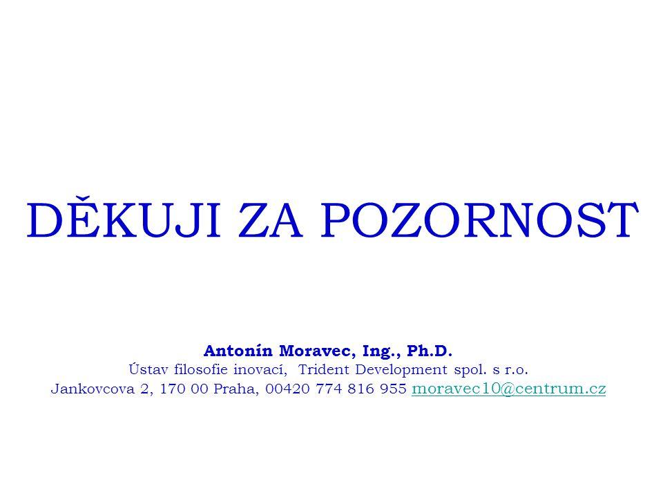 Antonín Moravec, Ing., Ph.D. Ústav filosofie inovací, Trident Development spol. s r.o. Jankovcova 2, 170 00 Praha, 00420 774 816 955 moravec10@centrum