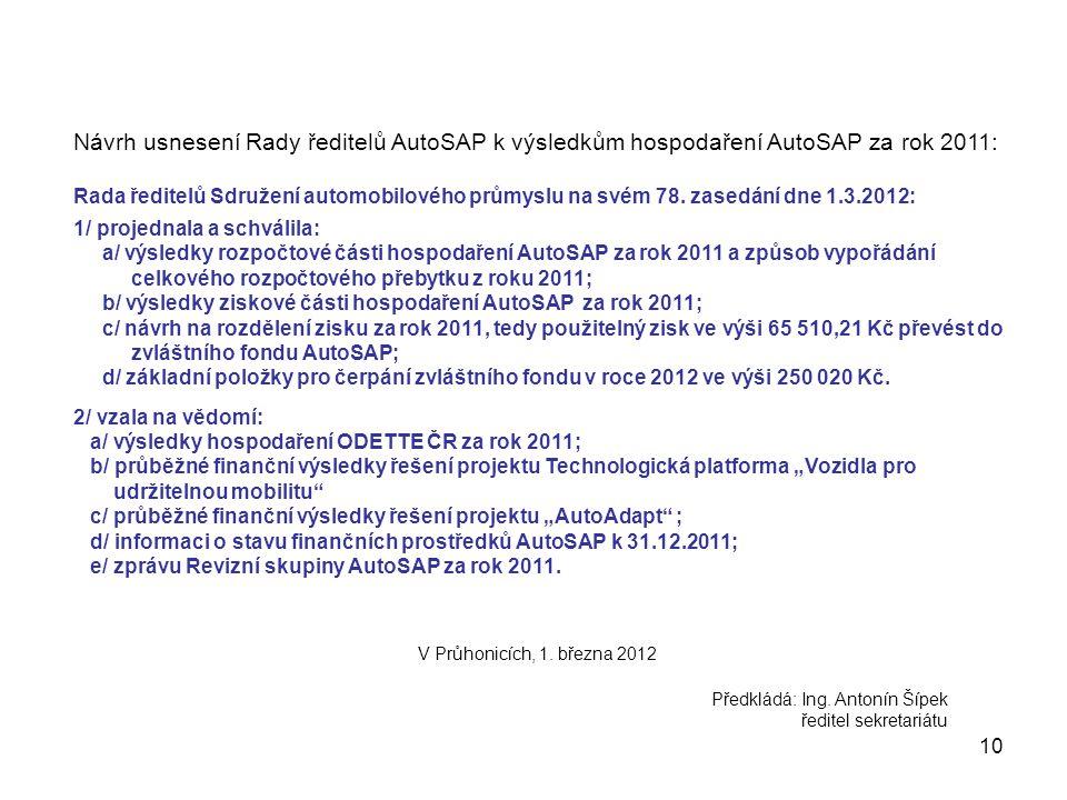 10 V Průhonicích, 1. března 2012 Předkládá: Ing. Antonín Šípek ředitel sekretariátu Návrh usnesení Rady ředitelů AutoSAP k výsledkům hospodaření AutoS