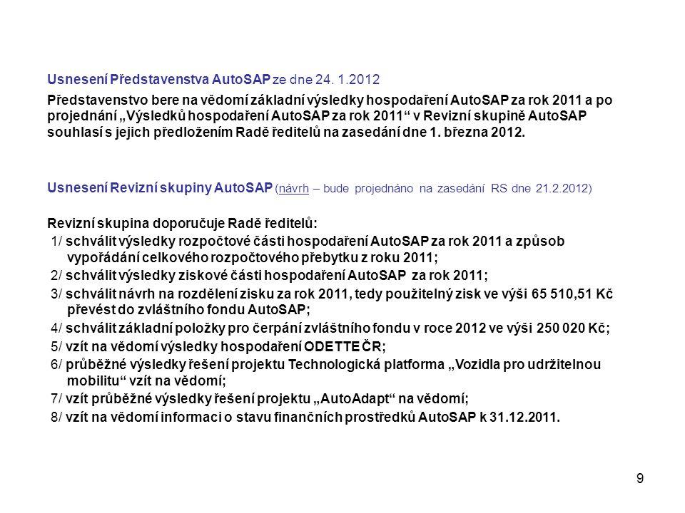 """9 Usnesení Představenstva AutoSAP ze dne 24. 1.2012 Představenstvo bere na vědomí základní výsledky hospodaření AutoSAP za rok 2011 a po projednání """"V"""