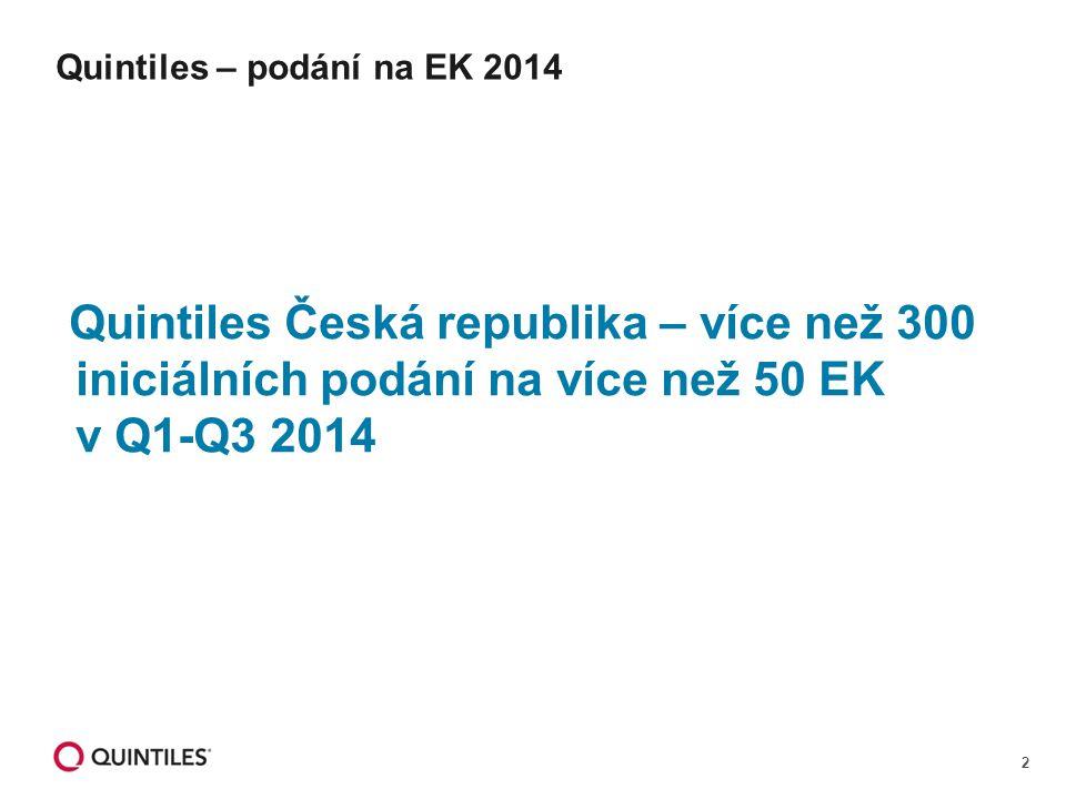 2 Quintiles Česká republika – více než 300 iniciálních podání na více než 50 EK v Q1-Q3 2014 Quintiles – podání na EK 2014