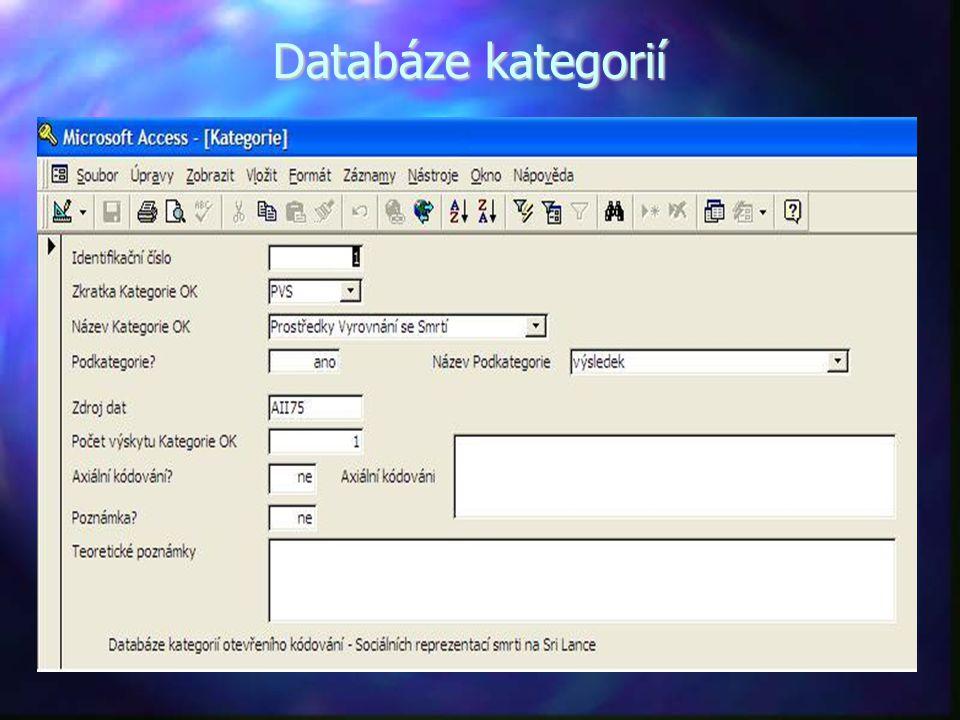 Databáze kategorií