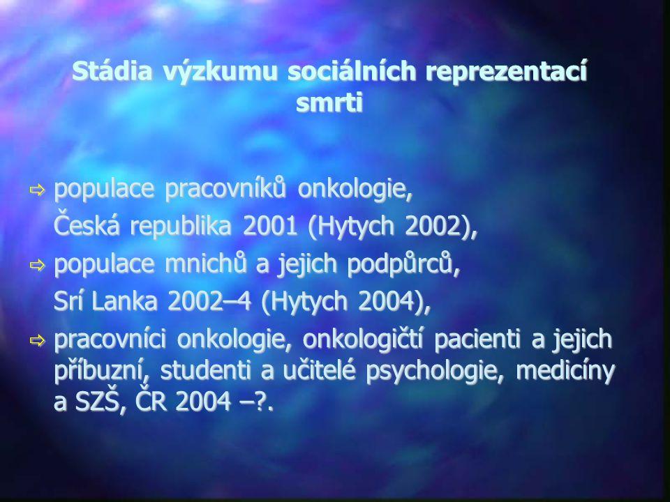 Stádia výzkumu sociálních reprezentací smrti  populace pracovníků onkologie, Česká republika 2001 (Hytych 2002), Česká republika 2001 (Hytych 2002),  populace mnichů a jejich podpůrců, Srí Lanka 2002–4 (Hytych 2004), Srí Lanka 2002–4 (Hytych 2004),  pracovníci onkologie, onkologičtí pacienti a jejich příbuzní, studenti a učitelé psychologie, medicíny a SZŠ, ČR 2004 – .
