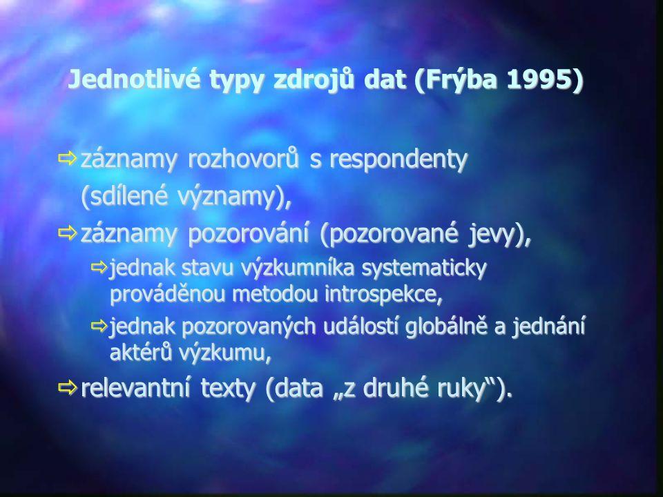 """Jednotlivé typy zdrojů dat (Frýba 1995)  záznamy rozhovorů s respondenty (sdílené významy), (sdílené významy),  záznamy pozorování (pozorované jevy),  jednak stavu výzkumníka systematicky prováděnou metodou introspekce,  jednak pozorovaných událostí globálně a jednání aktérů výzkumu,  relevantní texty (data """"z druhé ruky )."""