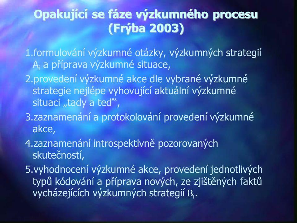 """Opakující se fáze výzkumného procesu (Frýba 2003) 1.formulování výzkumné otázky, výzkumných strategií A i a příprava výzkumné situace, 2.provedení výzkumné akce dle vybrané výzkumné strategie nejlépe vyhovující aktuální výzkumné situaci """"tady a teď , 3.zaznamenání a protokolování provedení výzkumné akce, 4.zaznamenání introspektivně pozorovaných skutečností, 5.vyhodnocení výzkumné akce, provedení jednotlivých typů kódování a příprava nových, ze zjištěných faktů vycházejících výzkumných strategií B i."""