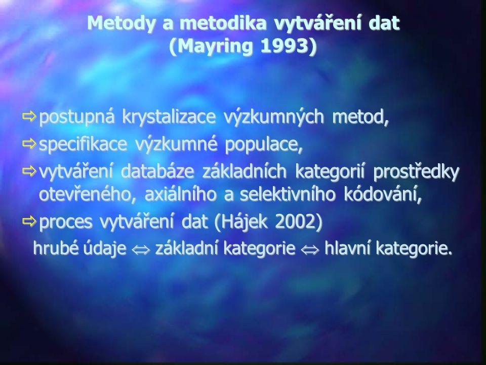 Metody a metodika vytváření dat (Mayring 1993)  postupná krystalizace výzkumných metod,  specifikace výzkumné populace,  vytváření databáze základních kategorií prostředky otevřeného, axiálního a selektivního kódování,  proces vytváření dat (Hájek 2002) hrubé údaje  základní kategorie  hlavní kategorie.