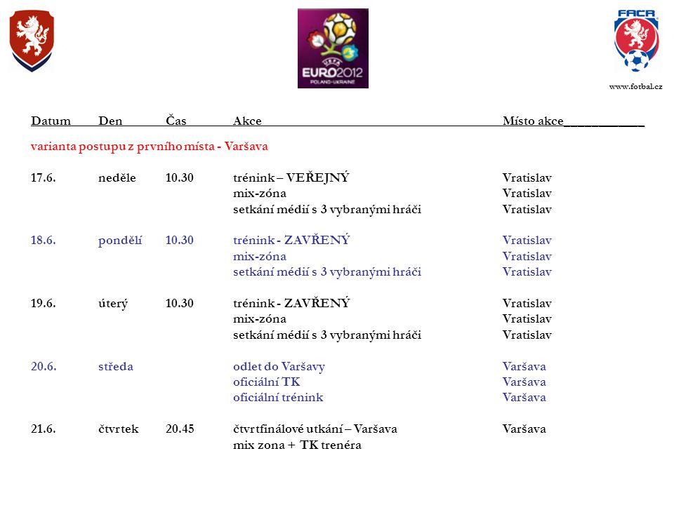 varianta postupu z prvního místa - Varšava 17.6.neděle10.30trénink – VEŘEJNÝVratislav mix-zónaVratislav setkání médií s 3 vybranými hráči Vratislav 18.6.pondělí10.30 trénink - ZAVŘENÝVratislav mix-zónaVratislav setkání médií s 3 vybranými hráči Vratislav 19.6.úterý10.30trénink - ZAVŘENÝVratislav mix-zónaVratislav setkání médií s 3 vybranými hráči Vratislav 20.6.středaodlet do VaršavyVaršava oficiální TKVaršava oficiální tréninkVaršava 21.6.čtvrtek20.45čtvrtfinálové utkání – VaršavaVaršava mix zona + TK trenéra DatumDenČasAkce Místo akce____________ www.fotbal.cz