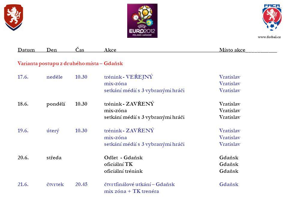 DatumDenČasAkce Místo akce___________ Varianta postupu z druhého místa – Gdaňsk 17.6.neděle10.30trénink - VEŘEJNÝVratislav mix-zónaVratislav setkání médií s 3 vybranými hráčiVratislav 18.6.pondělí10.30trénink - ZAVŘENÝVratislav mix-zónaVratislav setkání médií s 3 vybranými hráčiVratislav 19.6.úterý10.30trénink - ZAVŘENÝVratislav mix-zónaVratislav setkání médií s 3 vybranými hráčiVratislav 20.6.středaOdlet - GdaňskGdaňsk oficiální TKGdaňsk oficiální tréninkGdaňsk 21.6.čtvrtek20.45čtvrtfinálové utkání – GdaňskGdaňsk mix zóna + TK trenéra www.fotbal.cz
