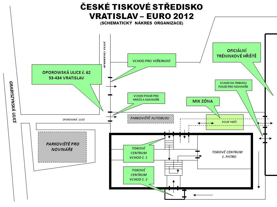 PARKOVIŠTĚ AUTOBUSU PARKOVIŠTĚ PRO NOVINÁŘE TISKOVÉ CENTRUM 1.