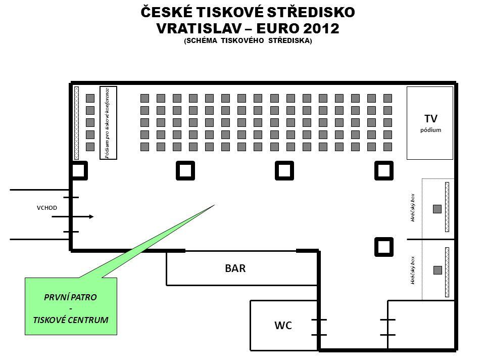 TV pódium WC Pódium pro tiskové konference BAR VCHOD PRVNÍ PATRO - TISKOVÉ CENTRUM Hráčský box ČESKÉ TISKOVÉ STŘEDISKO VRATISLAV – EURO 2012 (SCHÉMA TISKOVÉHO STŘEDISKA) Hráčský box