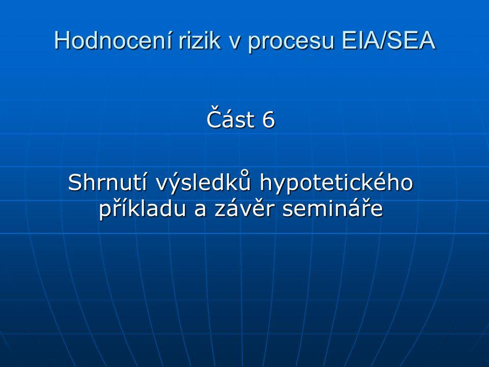 Hodnocení rizik v procesu EIA/SEA Část 6 Shrnutí výsledků hypotetického příkladu a závěr semináře