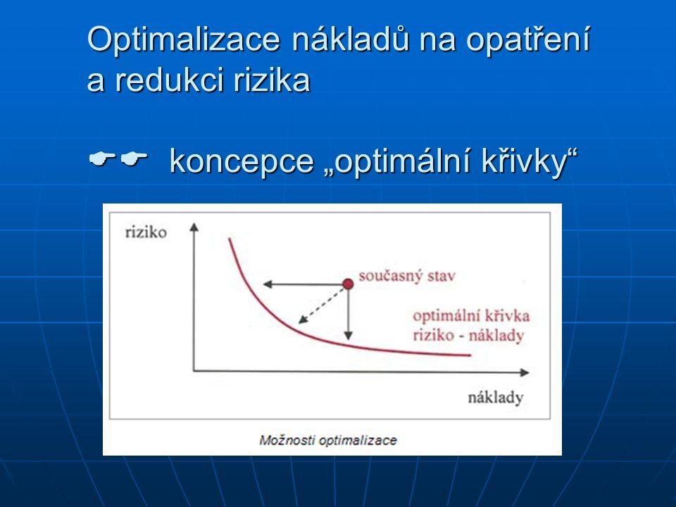 """Optimalizace nákladů na opatření a redukci rizika  koncepce """"optimální křivky"""