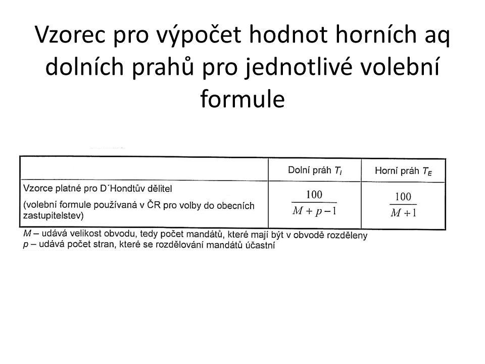 Vzorec pro výpočet hodnot horních aq dolních prahů pro jednotlivé volební formule