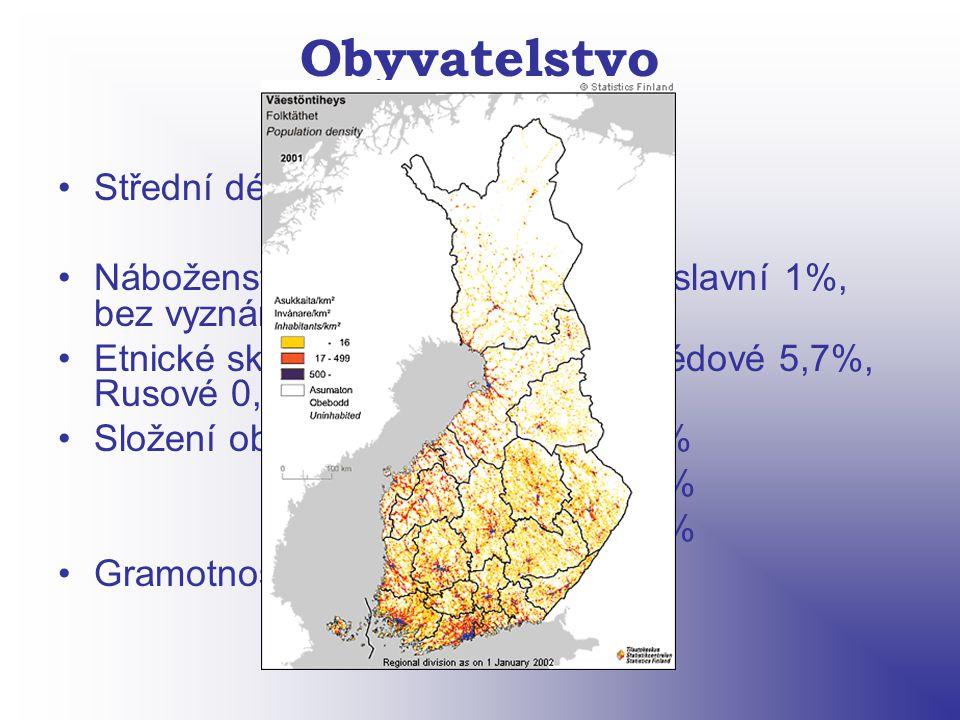 Obyvatelstvo Střední délka života: muži-73,92 let ženy-81,36 let Náboženství: luteráni 84,2%, pravoslavní 1%, bez vyznání 9% Etnické skupiny: Finové 93,4%, Švédové 5,7%, Rusové 0,4%, Estonci 0,2% Složení obyvatelstva: 0-14 - 17,1% 15-64 - 66,7% 65 -† - 16,2% Gramotnost: 99,9%(nad 15 let)
