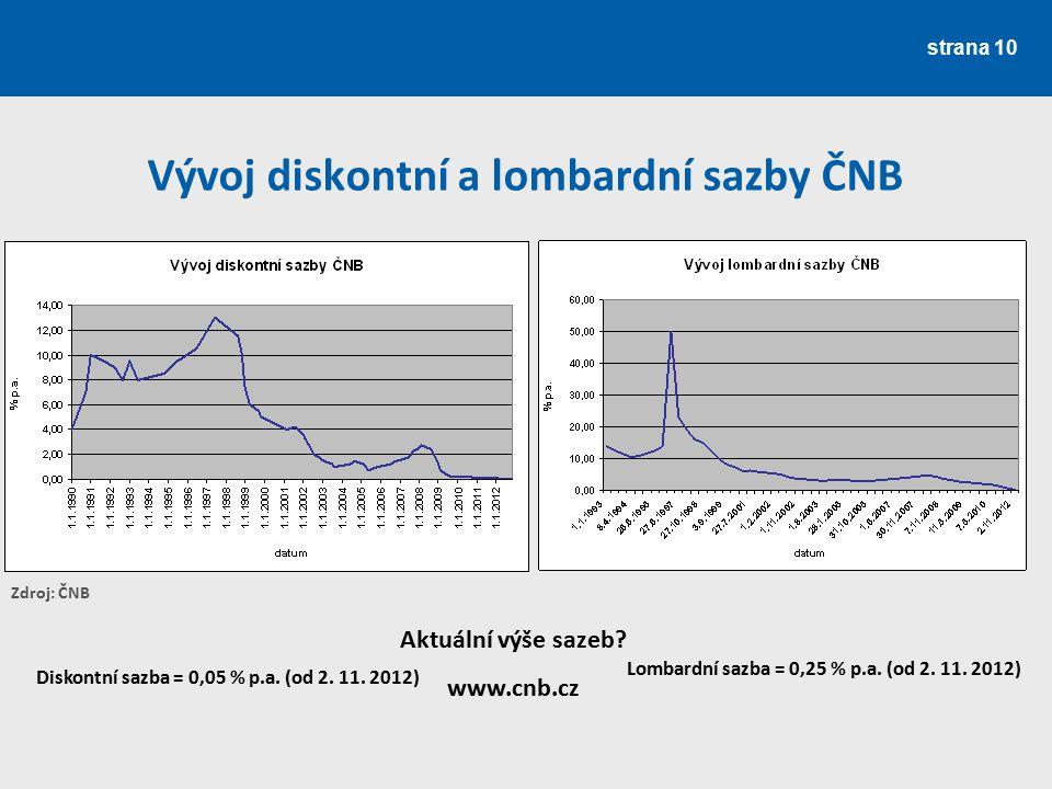 strana 10 Vývoj diskontní a lombardní sazby ČNB Aktuální výše sazeb? www.cnb.cz Zdroj: ČNB Diskontní sazba = 0,05 % p.a. (od 2. 11. 2012) Lombardní sa