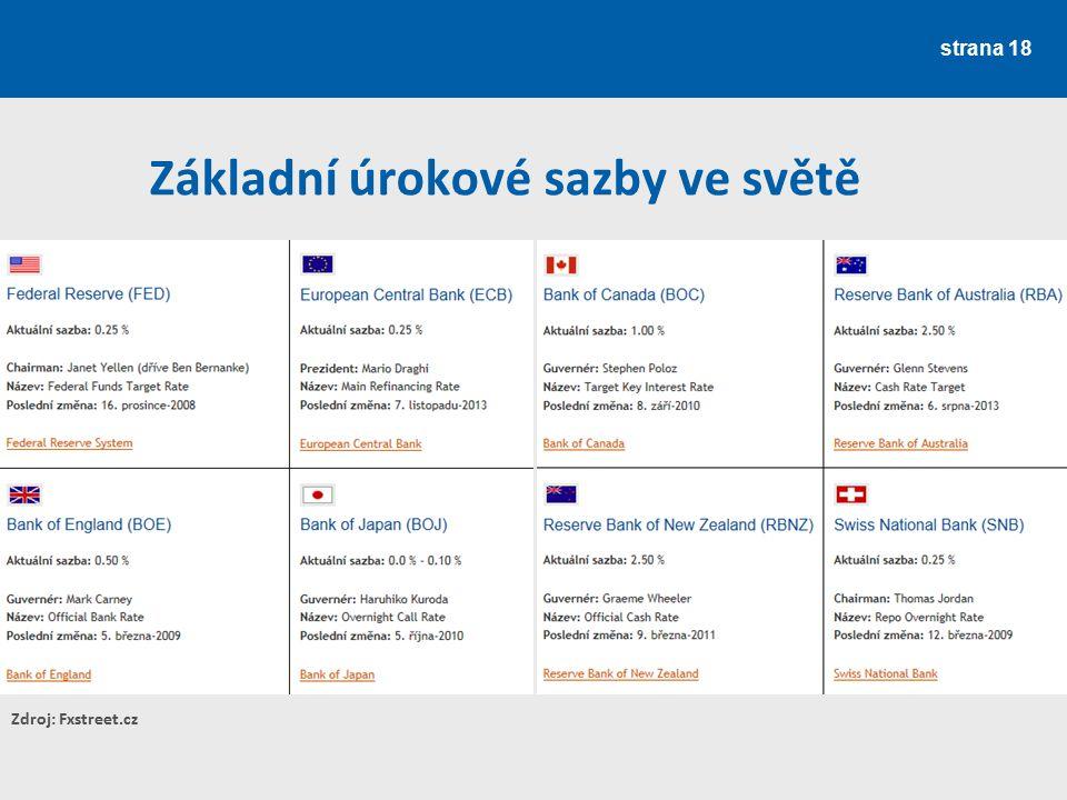 strana 18 Základní úrokové sazby ve světě Zdroj: Fxstreet.cz