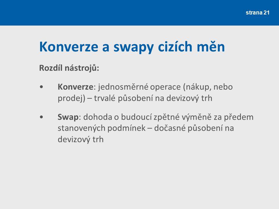 strana 21 Konverze a swapy cizích měn Rozdíl nástrojů: Konverze: jednosměrné operace (nákup, nebo prodej) – trvalé působení na devizový trh Swap: doho