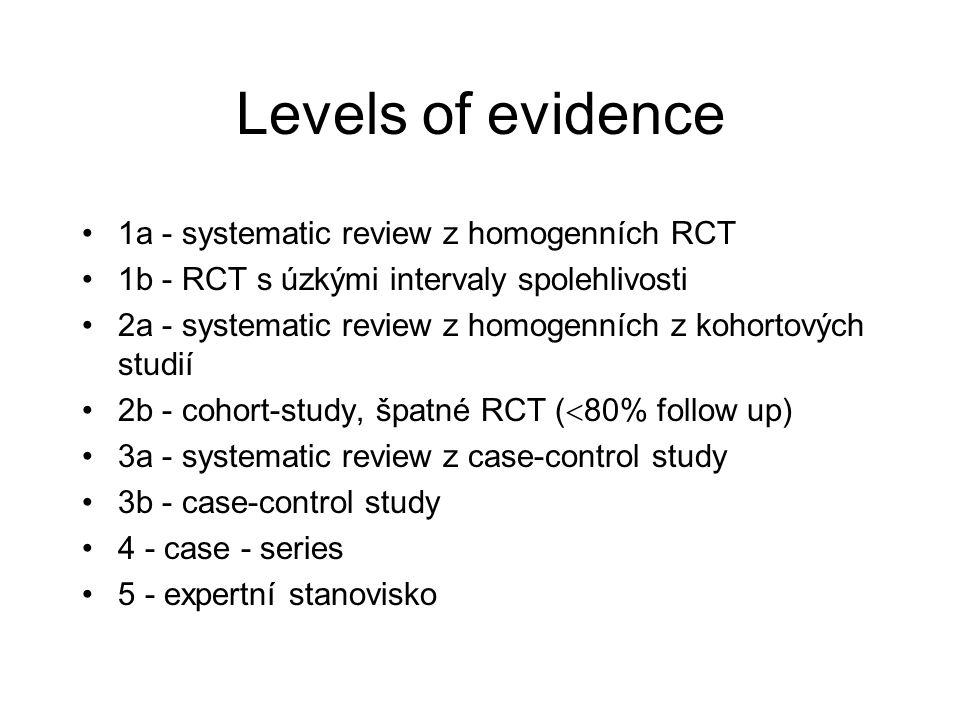 Levels of evidence 1a - systematic review z homogenních RCT 1b - RCT s úzkými intervaly spolehlivosti 2a - systematic review z homogenních z kohortových studií 2b - cohort-study, špatné RCT (  80% follow up) 3a - systematic review z case-control study 3b - case-control study 4 - case - series 5 - expertní stanovisko