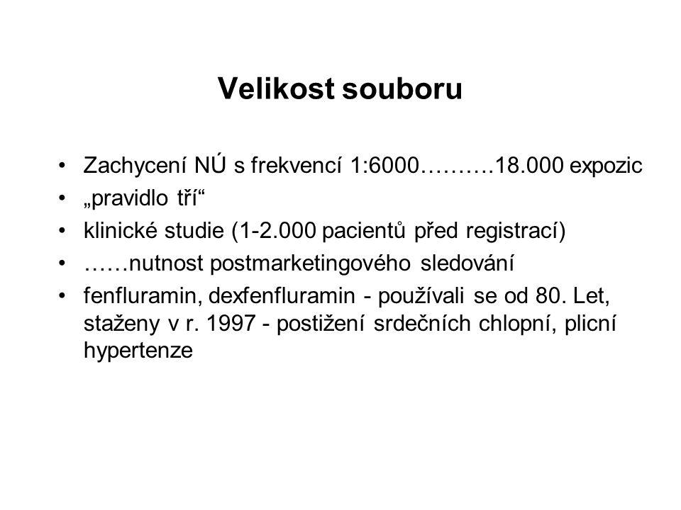 """Velikost souboru Zachycení NÚ s frekvencí 1:6000……….18.000 expozic """"pravidlo tří klinické studie (1-2.000 pacientů před registrací) ……nutnost postmarketingového sledování fenfluramin, dexfenfluramin - používali se od 80."""