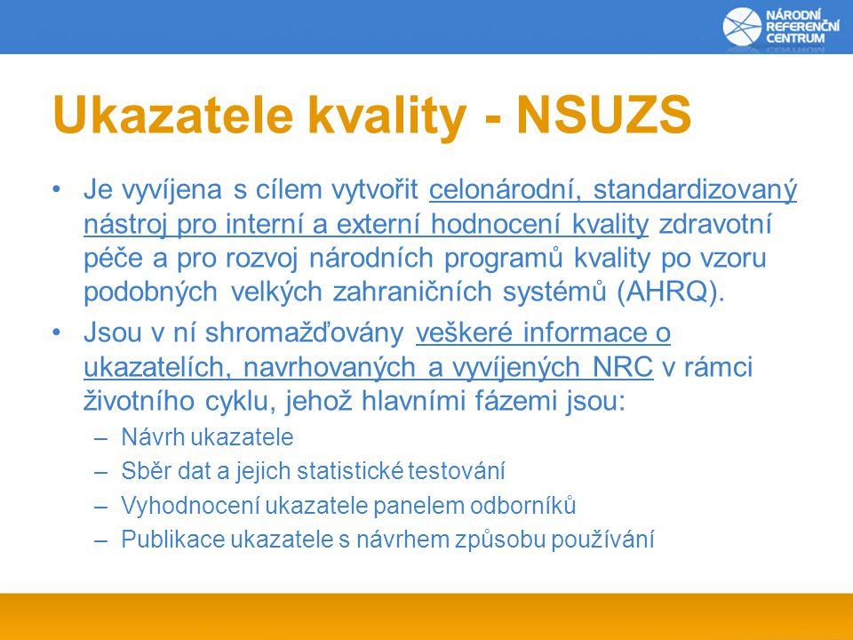 Ukazatele kvality - NSUZS Je vyvíjena s cílem vytvořit celonárodní, standardizovaný nástroj pro interní a externí hodnocení kvality zdravotní péče a pro rozvoj národních programů kvality po vzoru podobných velkých zahraničních systémů (AHRQ).