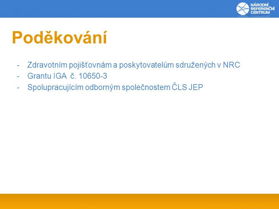 Poděkování -Zdravotním pojišťovnám a poskytovatelům sdružených v NRC -Grantu IGA č.