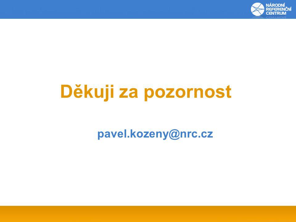 Děkuji za pozornost pavel.kozeny@nrc.cz