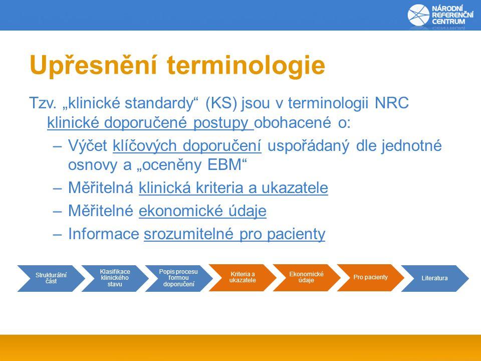 Upřesnění terminologie Tzv.