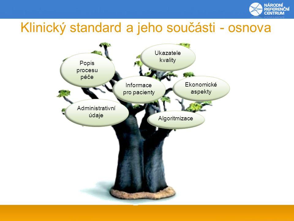 Standardy - desatero zásad Kvalita jako cíl - zvýšení kvality péče je hlavním cílem vývoje KS EBM - KS je založen na EBM a má povahu doporučení Řízený proces - vývoj KS je proces, řízený metodikou a podporovaný definovaným týmem (organizací) Rozvaha o používání - na počátku je rozvaha o implementaci a ověřování účinnosti KS v praxi Klíčová doporučení sledují hlavní cíle, tvoří úplnou a přehlednou kostru dokumentu a jsou samostatně publikovatelná Vymezení procesu klinickou klasifikací, začátkem a koncem Algoritmus - využívání logiky algoritmizace při popisu procesu Klíčové doporučení, klinické kriterium, ukazatel - autor aplikuje tyto vztahy Srozumitelná doporučení pro pacienty - autor formuluje srozumitelně doporučení pro pacienty při zachování jejich konsistence s klíčovými doporučeními odborné části KS Konsensus - autoři a oponenti se snaží dospět ke společnému konsensu