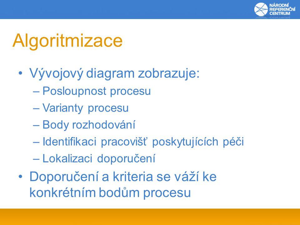 Algoritmizace Vývojový diagram zobrazuje: –Posloupnost procesu –Varianty procesu –Body rozhodování –Identifikaci pracovišť poskytujících péči –Lokalizaci doporučení Doporučení a kriteria se váží ke konkrétním bodům procesu