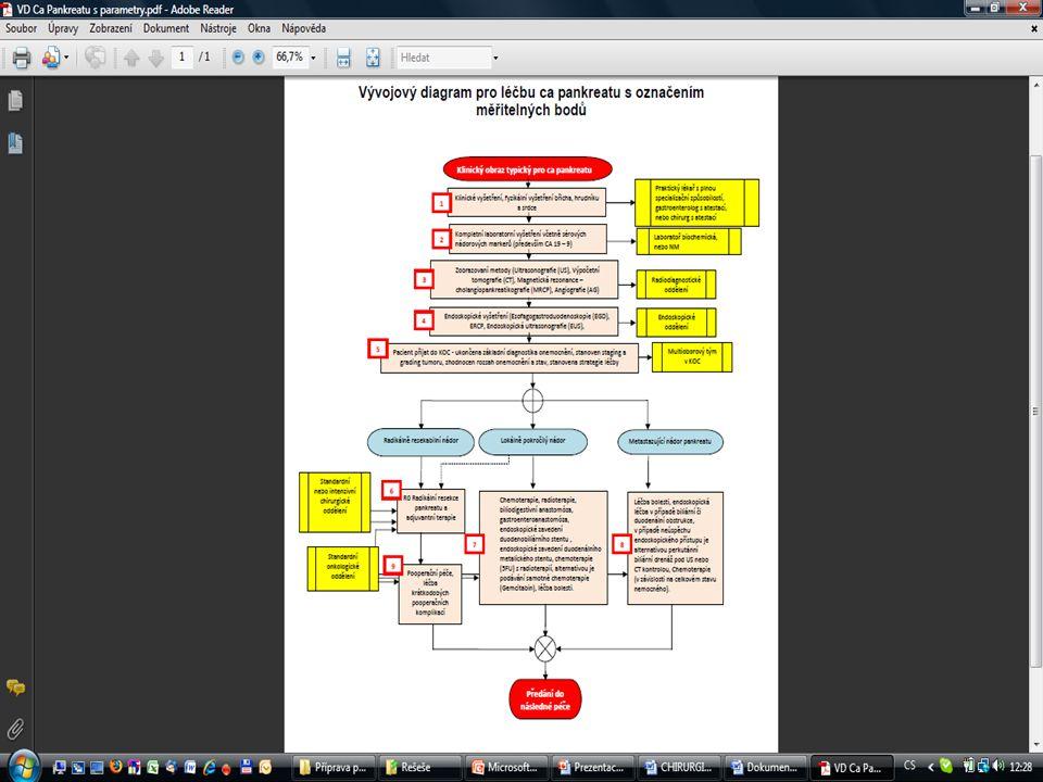 Hlavní důvody sbližování EBM jako společná metoda vědeckého průkazu závěrů HTA a KS (systematický sběr literatury a vědecké klinické studie) Validace - společné metody interní a externí validace výstupů HTA a KS včetně používání ukazatelů Popis procesu - potřeba systematicky popsat hodnocený proces formou doporučení a klinických kriterií.