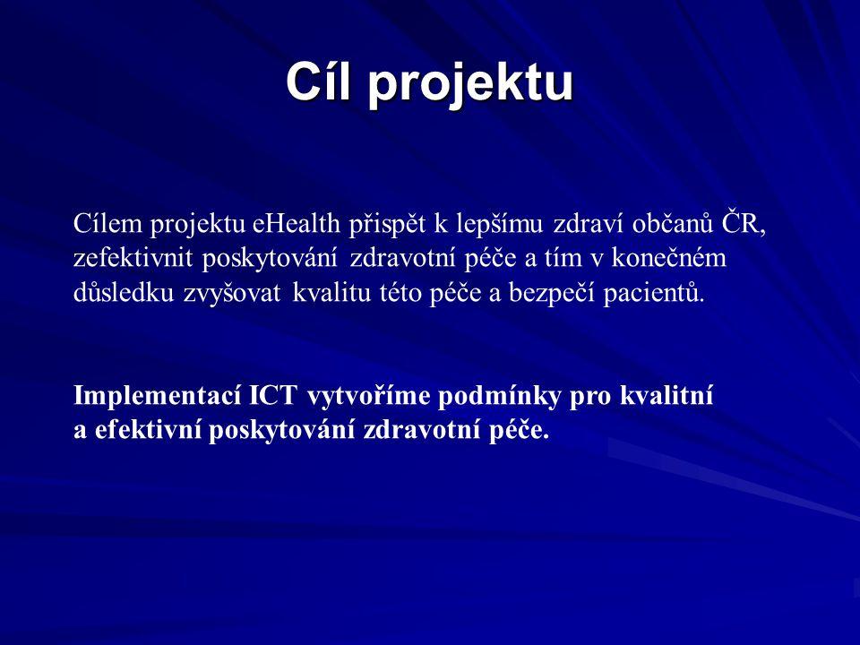 Cíl projektu Cílem projektu eHealth přispět k lepšímu zdraví občanů ČR, zefektivnit poskytování zdravotní péče a tím v konečném důsledku zvyšovat kvalitu této péče a bezpečí pacientů.