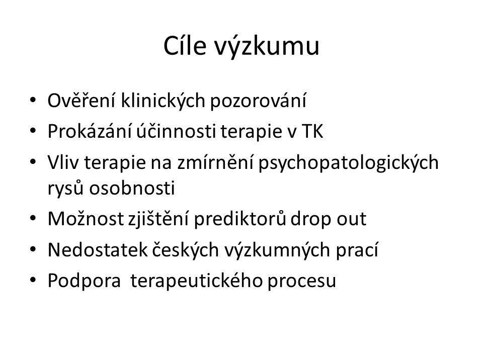 Cíle výzkumu Ověření klinických pozorování Prokázání účinnosti terapie v TK Vliv terapie na zmírnění psychopatologických rysů osobnosti Možnost zjištění prediktorů drop out Nedostatek českých výzkumných prací Podpora terapeutického procesu