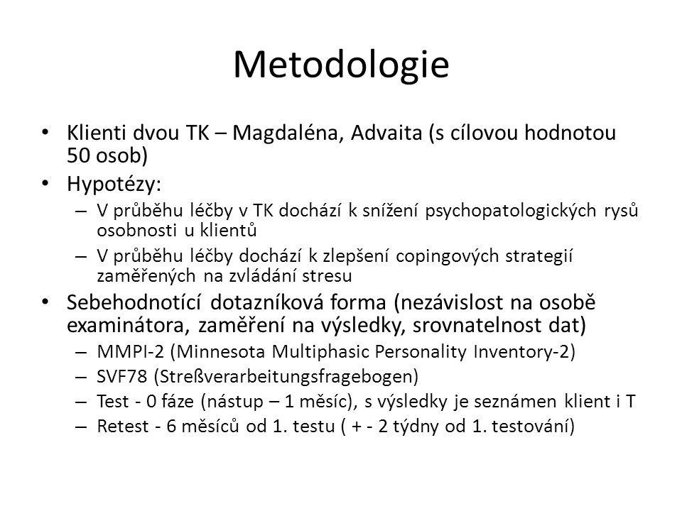 Metodologie Klienti dvou TK – Magdaléna, Advaita (s cílovou hodnotou 50 osob) Hypotézy: – V průběhu léčby v TK dochází k snížení psychopatologických rysů osobnosti u klientů – V průběhu léčby dochází k zlepšení copingových strategií zaměřených na zvládání stresu Sebehodnotící dotazníková forma (nezávislost na osobě examinátora, zaměření na výsledky, srovnatelnost dat) – MMPI-2 (Minnesota Multiphasic Personality Inventory-2) – SVF78 (Streßverarbeitungsfragebogen) – Test - 0 fáze (nástup – 1 měsíc), s výsledky je seznámen klient i T – Retest - 6 měsíců od 1.