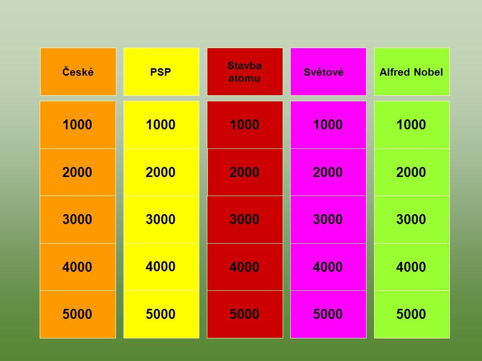 Alfred NobelPSPČeské Stavba atomu Světové 1000 4000 3000 2000 5000 1000 4000 3000 2000 5000 1000 5000 3000 4000 2000 1000 2000 3000 4000 5000 1000 200