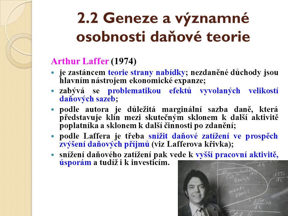2.2 Geneze a významné osobnosti daňové teorie Arthur Laffer (1974) je zastáncem teorie strany nabídky; nezdaněné důchody jsou hlavním nástrojem ekonom