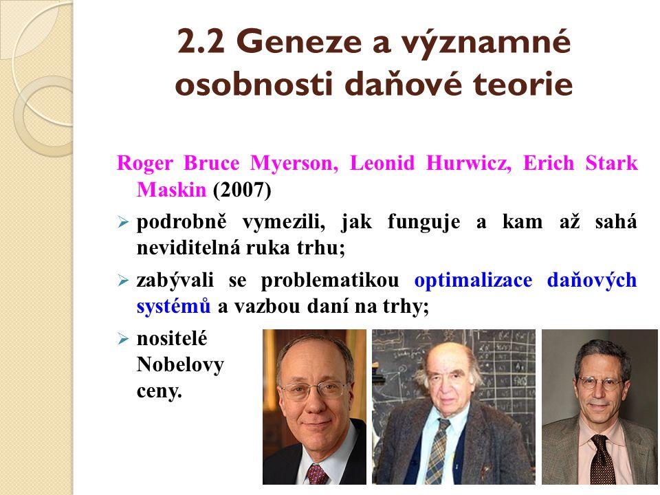 2.2 Geneze a významné osobnosti daňové teorie Roger Bruce Myerson, Leonid Hurwicz, Erich Stark Maskin (2007)  podrobně vymezili, jak funguje a kam až