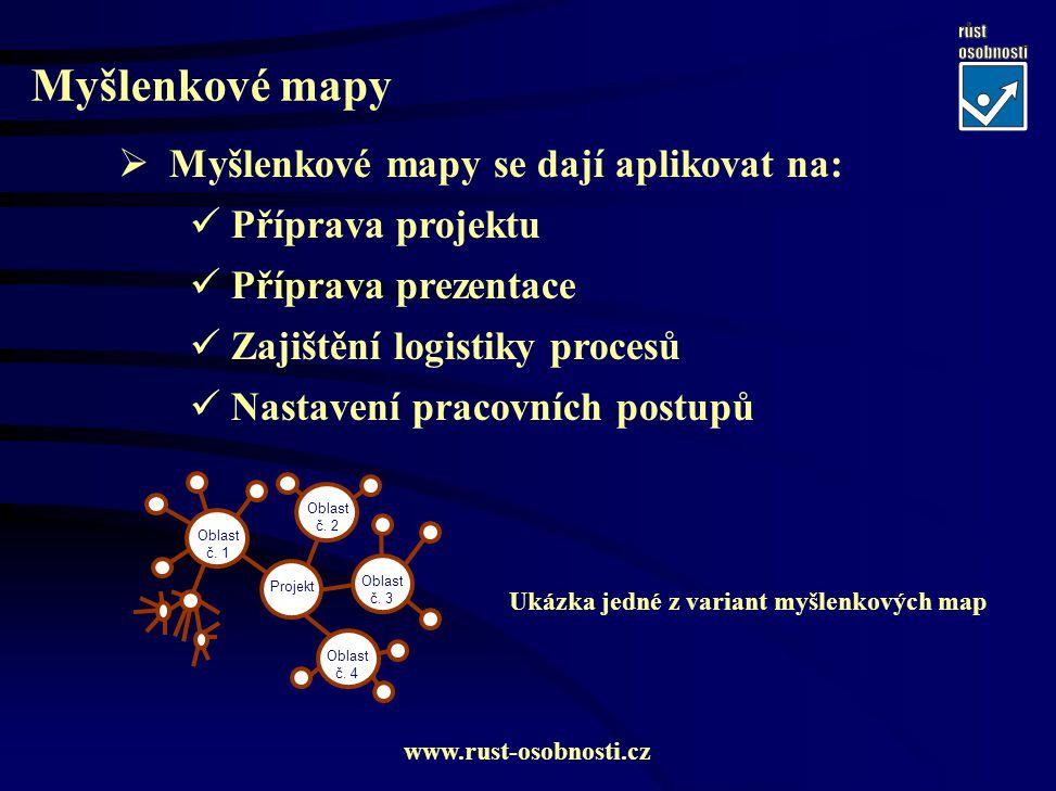 Myšlenkové mapy www.rust-osobnosti.cz  V tomto videosemináři Praktický příklad  Příprava dne otevřených dveří  Postupné kroky procesu