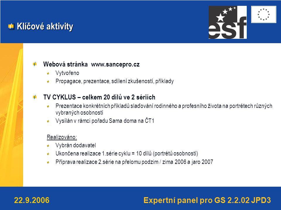 Expertní panel pro GS 2.2.02 JPD322.9.2006 Klíčové aktivity Klíčové aktivity Webová stránka www.sancepro.cz Vytvořeno Propagace, prezentace, sdílení zkušeností, příklady TV CYKLUS – celkem 20 dílů ve 2 sériích Prezentace konkrétních příkladů slaďování rodinného a profesního života na portrétech různých vybraných osobností Vysílán v rámci pořadu Sama doma na ČT1 Realizováno: Vybrán dodavatel Ukončena realizace 1.série cyklu = 10 dílů (portrétů osobností) Příprava realizace 2.série na přelomu podzim / zima 2006 a jaro 2007