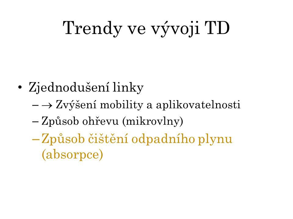 Trendy ve vývoji TD Zjednodušení linky –  Zvýšení mobility a aplikovatelnosti – Způsob ohřevu (mikrovlny) – Způsob čištění odpadního plynu (absorpce)