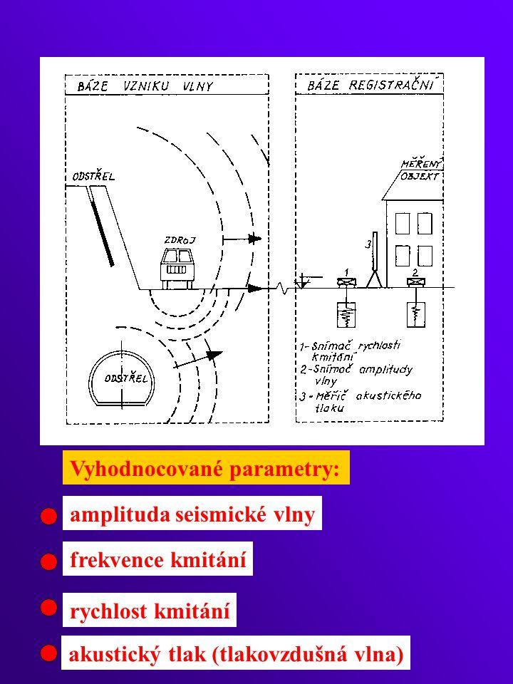 Vyhodnocované parametry: amplituda seismické vlny frekvence kmitání rychlost kmitání akustický tlak (tlakovzdušná vlna)