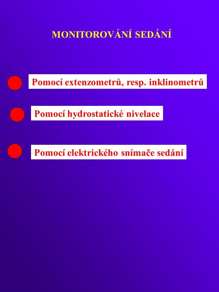 MONITOROVÁNÍ SEDÁNÍ Pomocí extenzometrů, resp. inklinometrů Pomocí hydrostatické nivelace Pomocí elektrického snímače sedání