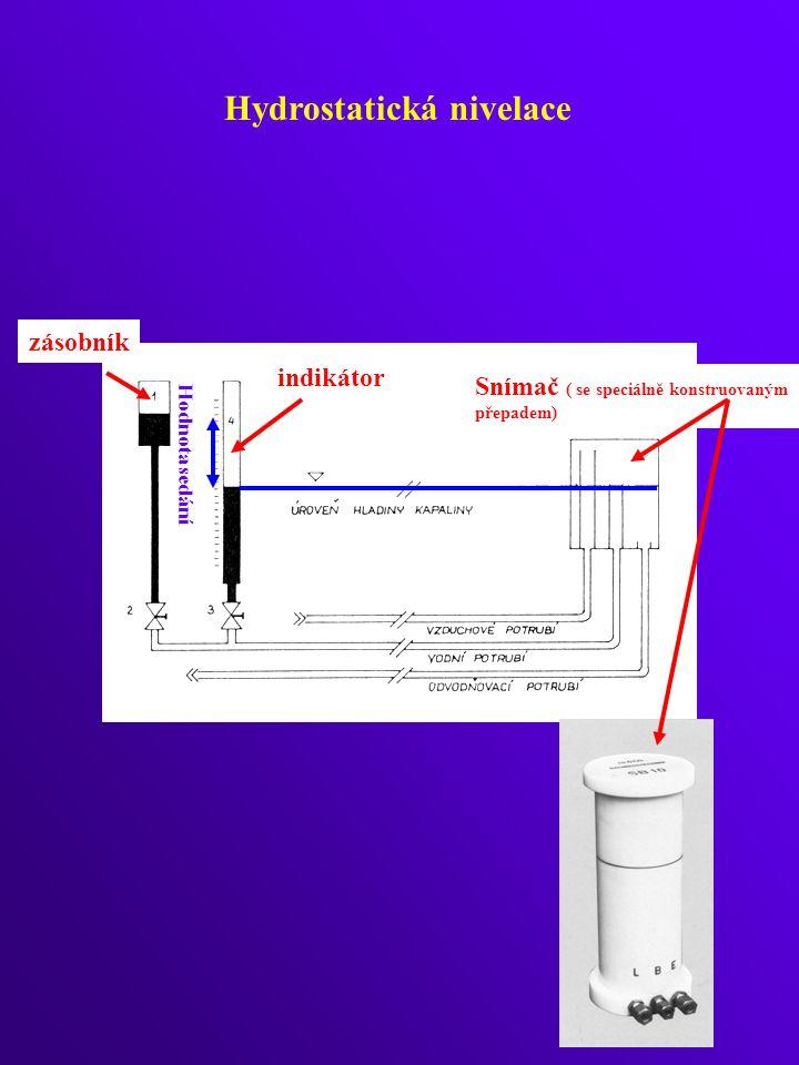 Hydrostatická nivelace indikátor zásobník Snímač ( se speciálně konstruovaným přepadem) Hodnota sedání