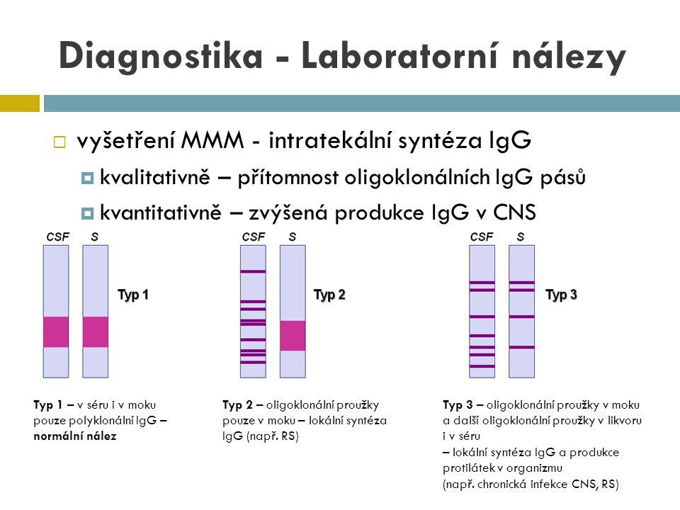  vyšetření MMM - intratekální syntéza IgG  kvalitativně – přítomnost oligoklonálních IgG pásů  kvantitativně – zvýšená produkce IgG v CNS Diagnosti