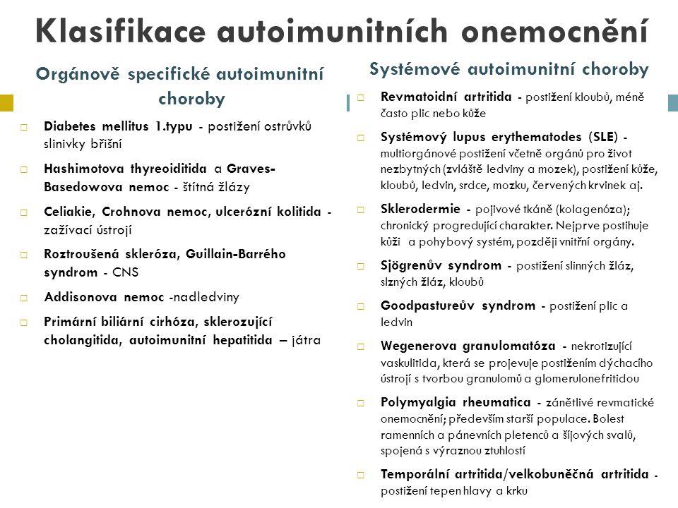 Klasifikace autoimunitních onemocnění Systémové autoimunitní choroby  Revmatoidní artritida - postižení kloubů, méně často plic nebo kůže  Systémový