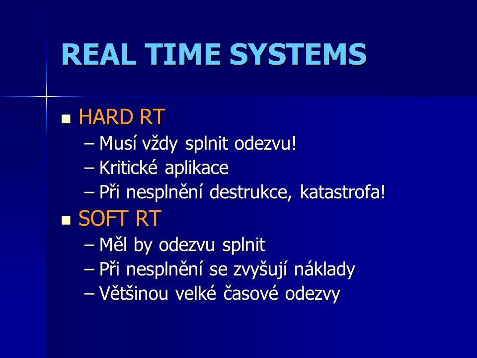 REAL TIME SYSTEMS HARD RT HARD RT –Musí vždy splnit odezvu.