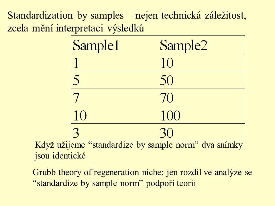 Standardization by samples – nejen technická záležitost, zcela mění interpretaci výsledků Grubb theory of regeneration niche: jen rozdíl ve analýze se standardize by sample norm podpoří teorii Když užijeme standardize by sample norm dva snímky jsou identické