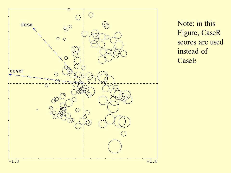 Seedlings - nested design [seme96su.spe, seme96su.env]