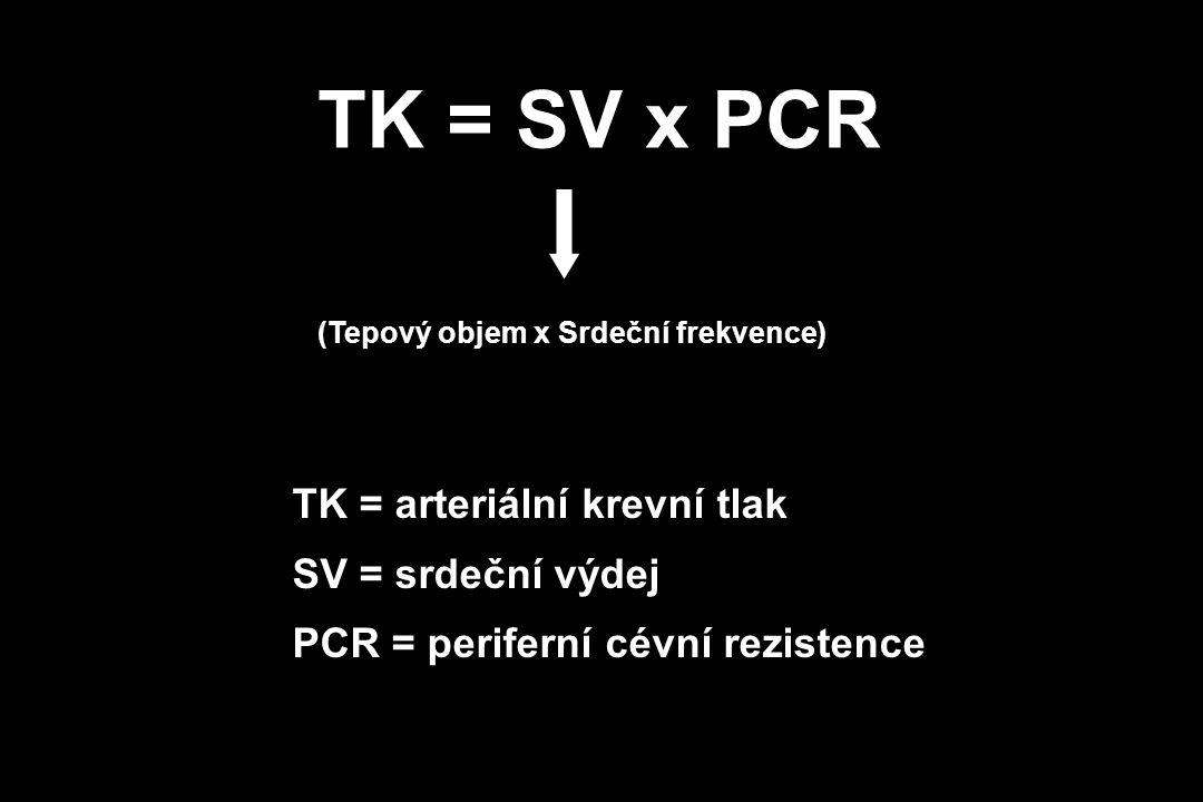 TK = SV x PCR TK = arteriální krevní tlak SV = srdeční výdej PCR = periferní cévní rezistence (Tepový objem x Srdeční frekvence)